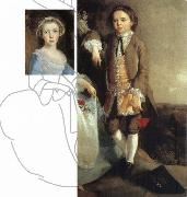 Thomas Gainsborough Portrait of a Girl and Boy oil painting picture wholesale