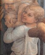 Fra Filippo Lippi Details of  Madonna and Child with Two Angels oil painting picture wholesale
